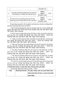 BAN THANH TICH LANH  NGUT-4